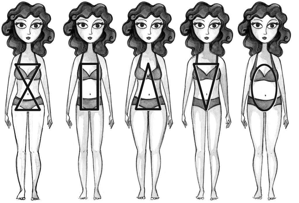 Tipos_de_corpos