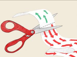 Dicas do que cortar no seu orçamento (e fazer sobrar mais dinheiro)