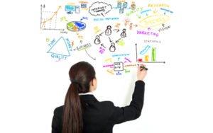 Semana do Planejamento: realinhando objetivos